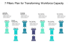 7 Pillars Plan For Transforming Workforce Capacity Ppt PowerPoint Presentation Portfolio Master Slide PDF
