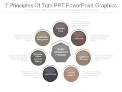 7 Principles Of Tqm Ppt Powerpoint Graphics