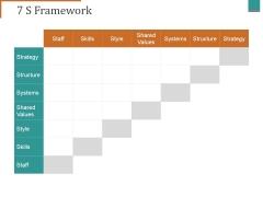7 S Framework Ppt PowerPoint Presentation Inspiration Rules