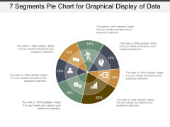 7 Segments Pie Chart For Graphical Display Of Data Ppt PowerPoint Presentation Model Elements
