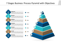 7 Stages Business Process Pyramid With Objectives Ppt PowerPoint Presentation Portfolio Example Topics PDF