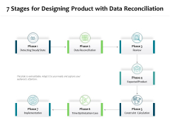 7 Stages For Designing Product With Data Reconcilation Ppt PowerPoint Presentation Show Master Slide PDF