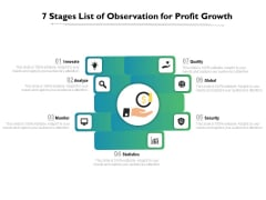 7 Stages List Of Observation For Profit Growth Ppt PowerPoint Presentation Gallery Examples PDF