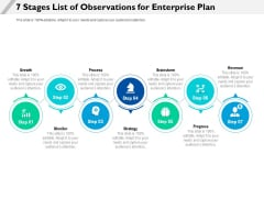 7 Stages List Of Observations For Enterprise Plan Ppt PowerPoint Presentation Gallery Outline PDF