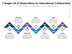 7 Stages List Of Observations For International Collaboration Ppt PowerPoint Presentation Gallery Graphics Template PDF
