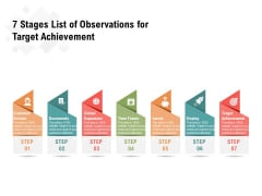 7 Stages List Of Observations For Target Achievement Ppt PowerPoint Presentation File Skills PDF