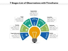 7 Stages List Of Observations With Timeframe Ppt PowerPoint Presentation Gallery Demonstration PDF
