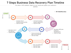 7 Steps Business Data Recovery Plan Timeline Ppt PowerPoint Presentation File Tips PDF