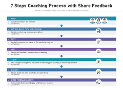 7 Steps Coaching Process With Share Feedback Ppt PowerPoint Presentation Infographics Gridlines PDF
