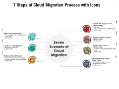 7 Steps Of Cloud Migration Process With Icons Ppt PowerPoint Presentation File Graphic Tips PDF