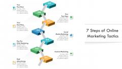 7 Steps Of Online Marketing Tactics Ppt PowerPoint Presentation File Portfolio PDF
