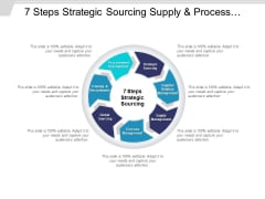 7 Steps Strategic Sourcing Supply And Process Management Ppt PowerPoint Presentation Pictures Example File