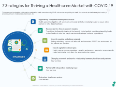 7 Strategies For Thriving A Healthcare Market With COVID 19 Ppt Outline Template PDF