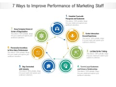 7 Ways To Improve Performance Of Marketing Staff Ppt PowerPoint Presentation Gallery Layout Ideas PDF