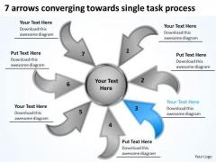 7 Arrows Converging Towards Single Task Process Circular Diagram PowerPoint Slides
