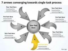 7 Arrows Converging Towards Single Task Process Circular Flow Chart PowerPoint Templates