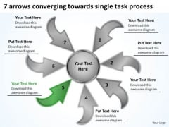 7 Arrows Converging Towards Single Task Process Cycle Layout Diagram PowerPoint Templates