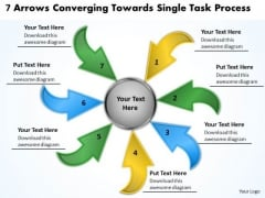 7 Arrows Converging Towards Single Task Process Relative Cycle Chart PowerPoint Slides