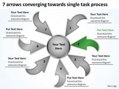 7 Arrows Converging Towards Single Task Process Target Network PowerPoint Slides