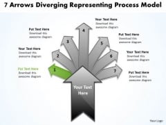 7 Arrows Diverging Representing Process Model Relative Cycle Network PowerPoint Slides