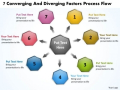 7 Converging And Diverging Factors Process Flow Circular Layout Network PowerPoint Slides