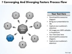 7 Converging And Diverging Factors Process Flow Cycle Diagram PowerPoint Slides