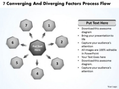 7 Converging And Diverging Factors Process Flow Cycle Motion Diagram PowerPoint Templates