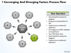 7 Converging And Diverging Factors Process Flow Gear PowerPoint Templates