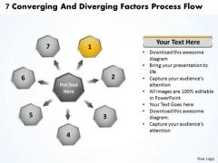 7 Converging And Diverging Factors Process Flow Pie Diagram PowerPoint Templates