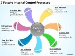 7 Factors Internal Control Processes Ppt Business Plan PowerPoint Templates