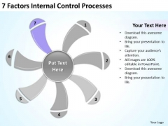 7 Factors Internal Control Processes Ppt Personal Business Plan PowerPoint Templates
