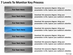 7 Levels To Monitor Key Process A Business Plan Free PowerPoint Slides