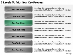 7 Levels To Monitor Key Process Business Plans Examples PowerPoint Slides