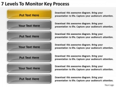 7 Levels To Monitor Key Process Ppt Small Business Plan Templates PowerPoint Slides