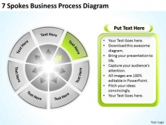 7 Spokes Business PowerPoint Theme Process Diagram Score Plan Slides