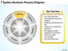 7 Spokes Business Process Diagram Sample Nonprofit Plan PowerPoint Slides