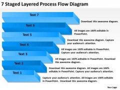 7 Staged Layered Process Flow Diagram Ppt Business Plan Outline PowerPoint Templates