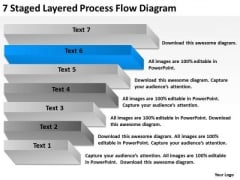 7 Staged Layered Process Flow Diagram Ppt Steps To Writing Business Plan PowerPoint Templates