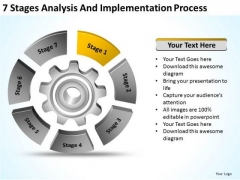 7 Stages Analysis And Implementation Process Business Plan PowerPoint Slides