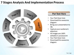 7 Stages Analysis And Implementation Process Business Plan PowerPoint Templates