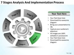 7 Stages Analysis And Implementation Process Business Plan Proposal PowerPoint Templates
