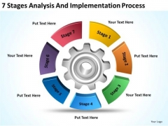 7 Stages Analysis And Implementation Process Business Plan Template PowerPoint Slides