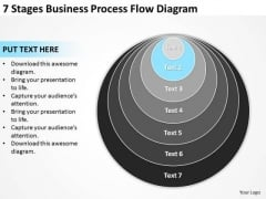 7 Stages Business Process Flow Diagram Ppt What Is Plan Template PowerPoint Templates