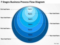 7 Stages Business Process Flow Diagram Writing Small Plan PowerPoint Slides