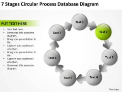 7 Stages Circular Process Database Diagram Real Estate Business Plan PowerPoint Slides