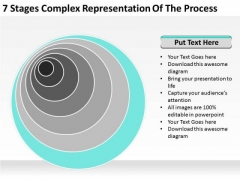 7 Stages Complex Representation Of The Process Ppt Business Plan Wiki PowerPoint Slides