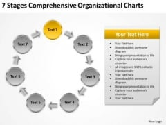 7 Stages Comprehensive Organizational Charts Business Plan Cover Page PowerPoint Slides