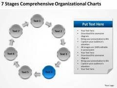 7 Stages Comprehensive Organizational Charts Ecommerce Business Plan PowerPoint Slides