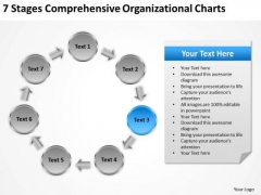 7 Stages Comprehensive Organizational Charts Score Business Plan PowerPoint Slides