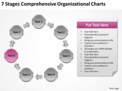 7 Stages Comprehensive Organizational Charts What Is Business Plan PowerPoint Slides